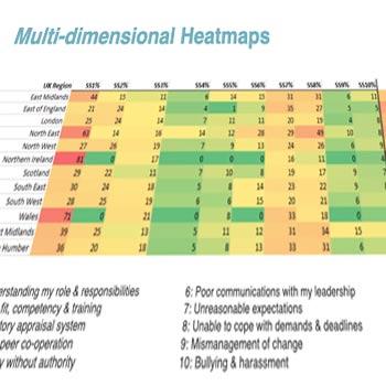 approach-chart