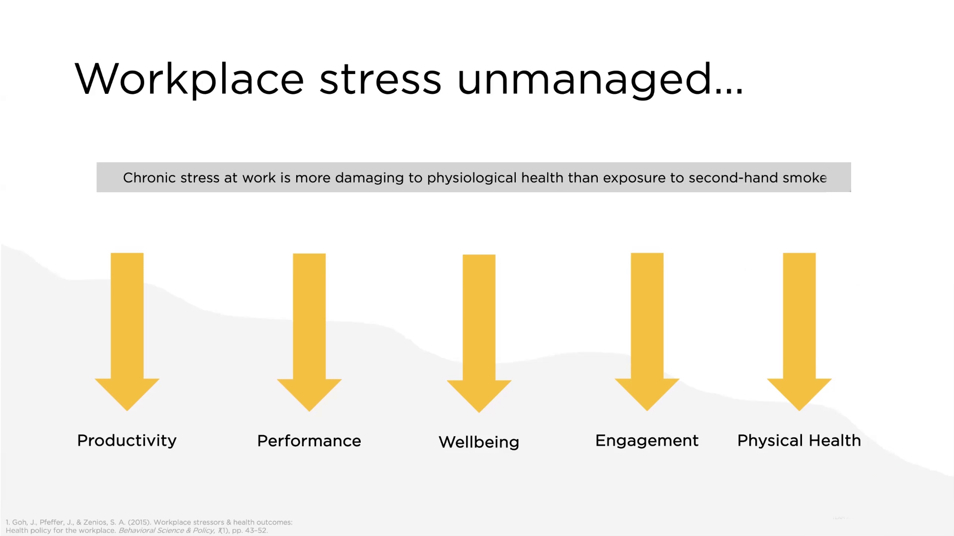 workplace stress unmanaged